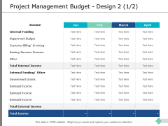 Project Management Budget Design Planning Ppt PowerPoint Presentation Summary Structure