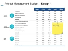Project Management Budget Design Ppt PowerPoint Presentation File Show