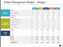 Project Management Budget Design Ppt PowerPoint Presentation Infographic Template Example