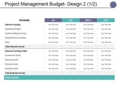 Project Management Budget Design Ppt PowerPoint Presentation Layouts Shapes