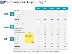 Project Management Budget Design Project Delivery Ppt PowerPoint Presentation Gallery Slide