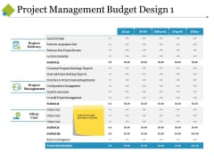 Project Management Budget Design Template 1 Ppt PowerPoint Presentation Ideas Images