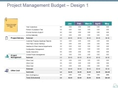 Project Management Budget Design Template 1 Ppt PowerPoint Presentation Portfolio Graphics Pictures