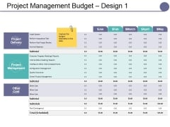 Project Management Budget Design Template 1 Ppt PowerPoint Presentation Show Model