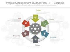Project Management Budget Plan Ppt Example