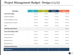 Project Management Budget Ppt PowerPoint Presentation Gallery Demonstration