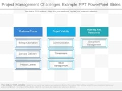 Project Management Challenges Example Ppt Powerpoint Slides