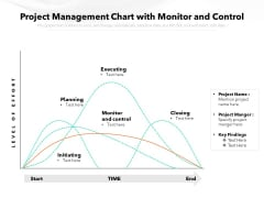 Project Management Chart With Monitor And Control Ppt PowerPoint Presentation Summary Icons PDF