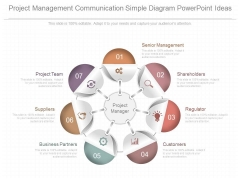 Project Management Communication Simple Diagram Powerpoint Ideas