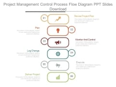 Project Management Control Process Flow Diagram Ppt Slides Download