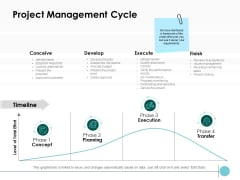 Project Management Cycle Ppt PowerPoint Presentation Icon Topics