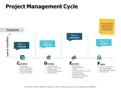 Project Management Cycle Ppt PowerPoint Presentation Outline File Formats