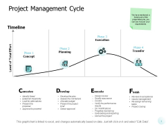 Project Management Cycle Ppt PowerPoint Presentation Summary Example