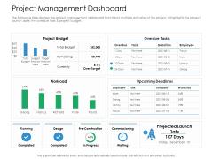 Project Management Dashboard Action Priority Matrix Ppt Show Portfolio PDF