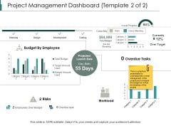 Project Management Dashboard Finance Ppt PowerPoint Presentation Styles Icons
