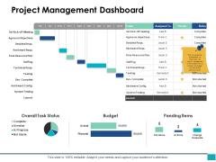 Project Management Dashboard Ppt PowerPoint Presentation Gallery Portrait