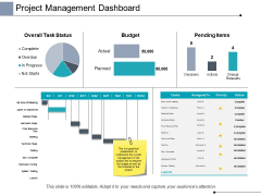 Project Management Dashboard Ppt PowerPoint Presentation Infographic Template Graphics