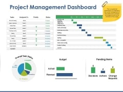 Project Management Dashboard Ppt PowerPoint Presentation Model Outline