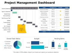 Project Management Dashboard Ppt PowerPoint Presentation Outline Designs