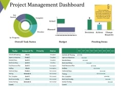 Project Management Dashboard Ppt PowerPoint Presentation Outline Summary