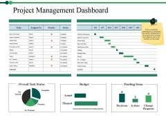 Project Management Dashboard Ppt PowerPoint Presentation Portfolio Objects