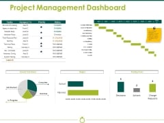Project Management Dashboard Ppt PowerPoint Presentation Portfolio Portrait