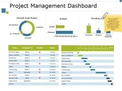 Project Management Dashboard Ppt PowerPoint Presentation Professional Graphics Template