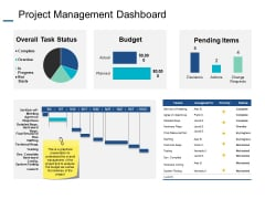 Project Management Dashboard Ppt PowerPoint Presentation Professional Images