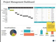 Project Management Dashboard Ppt PowerPoint Presentation Slides Files