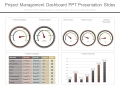 Project Management Dashboard Ppt Presentation Slides