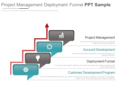 Project Management Deployment Funnel Ppt Sample