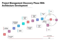 Project Management Discovery Phase With Architecture Development Ppt PowerPoint Presentation Ideas Show PDF