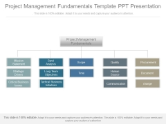 Project Management Fundamentals Template Ppt Presentation