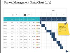 Project Management Gantt Chart Activity Ppt PowerPoint Presentation Model Background Designs