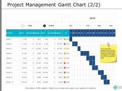Project Management Gantt Chart Ppt PowerPoint Presentation Show Gridlines