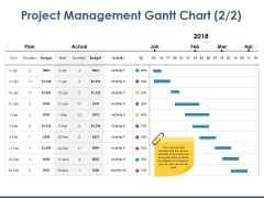 Project Management Gantt Chart Template 2 Ppt PowerPoint Presentation Inspiration Gallery