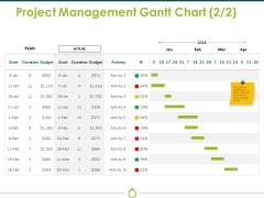 Project Management Gantt Chart Template 2 Ppt PowerPoint Presentation Show Styles