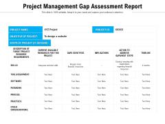 Project Management Gap Assessment Report Ppt PowerPoint Presentation File Elements PDF