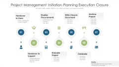 Project Management Initiation Planning Execution Closure Ppt Ideas Background PDF