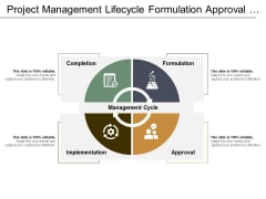 Project Management Lifecycle Formulation Approval Implementation Ppt PowerPoint Presentation Infographics Template