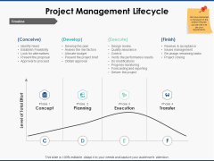 Project Management Lifecycle Ppt PowerPoint Presentation Professional Clipart Images