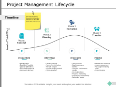 Project Management Lifecycle Ppt PowerPoint Presentation Professional Deck