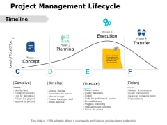 Project Management Lifecycle Ppt PowerPoint Presentation Professional Designs Download