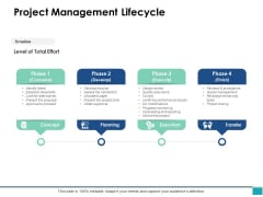 Project Management Lifecycle Ppt PowerPoint Presentation Show Graphics Download