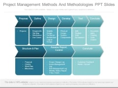 Project Management Methods And Methodologies Ppt Slides