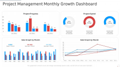 Project Management Monthly Growth Dashboard Manufacturing Control Ppt Icon Topics PDF