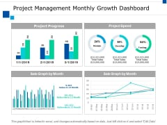 Project Management Monthly Growth Dashboard Ppt PowerPoint Presentation Pictures Guide