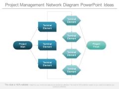 Project Management Network Diagram Powerpoint Ideas