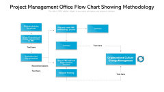 Project Management Office Flow Chart Showing Methodology Microsoft PDF