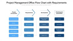 Project Management Office Flow Chart With Requirements Introduction PDF